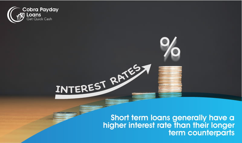 Short term loans generally have a higher interest rate
